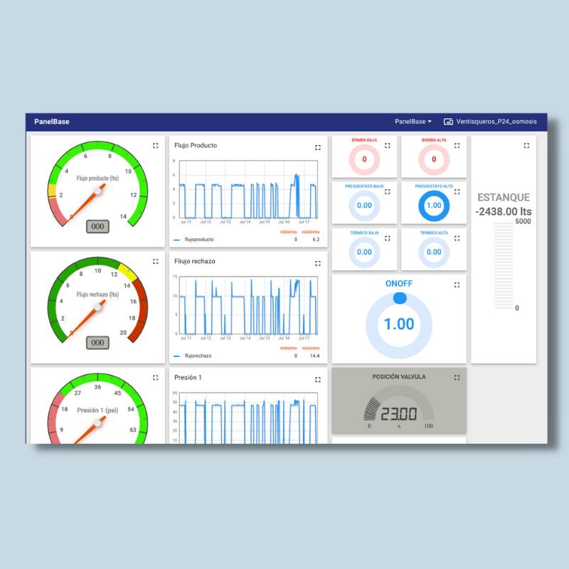 software de eficiencia energetica